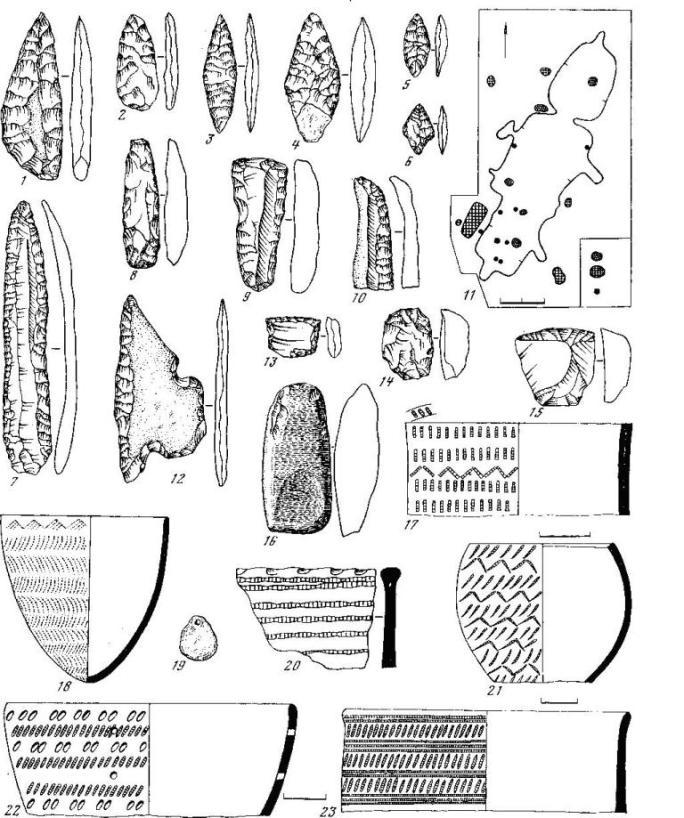 Рис. 8. Новоильинская культура. Кремневые и каменные орудия и изделия 2—6 — наконечники стрел; 9, 13—15 — скребки; 1, 7, 10, 12 — ножи; 8, 16 — рубящие орудия; 19 — сланцевая подвеска; 17, 18, 20—23 — керамика (2, 4, 6—8, 10, 16, 22, 23—Кочуровское IV; 1, 3, 5, 9, 11, 12, 14, 15, 17, 19, 20 — Среднее ШадбеговоI; 18 —Ново ИльинскоеIII;21 — Татарско-Азербейское II); 11 — планжилищаспоселенияСреднее ШадбеговоI