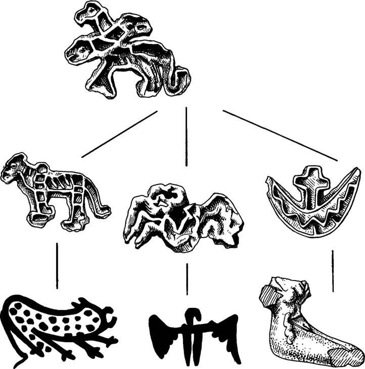Рис.  4.  Сложение нового типа  из традиционных  элементов в  нетрадиционном  сочетании. На примере материалов Южного Туркменистана эпохи энеолита и бронзы.