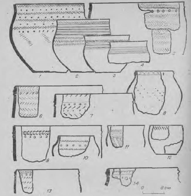Puc. 2. Керамика из ранних комплексов поселения Милованово-3. 1, 2, 5—7, 9, 12, 13 — первая группа; 3,4 — вторая; 8, 10, 14 — третья; 11 — четвертая группа.