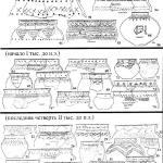 Рис, 1. Периодизация бархатовских древностей лесостепного Зауралья. Планы сооружений и артефакты: 1,7, 8, 31, 33 — Ново-Шадрино 2 (Стефанов, Корочкова, 1984); 2, 26, 2S, 30, 32, 35, 36 — Ново-Шадрино 1 (Корочкова, 1983); 3-6, 9-19, 22, 23, 25, 27, 28, 34 — Щетково 2; 20, 24 — Камышное 2 (Потемкина, 1985); 21 — Язево 1 (Потемкина, 1985); 37, 39, 42, 44, 47, 49-51, 53, 56, 58, 61, 62, 64-70 — Красногорское городище (Матвеев, 1999); 38, 40, 41, 43, 45, 52, 54, 55, 71-74 — Коловское городище (Матвеева и др., 2005; 2006); 46, 48, 57, 59, 63 — Миасское городище (Иванов, Пшеничнюк, 1978); 60 — Усть-Утякское 1 городище; 75-84, 87-96 — Заводоуковское 9; 85, 86 — Ук 3 (Корякова, Стефанов, Стефанова, 1991). 4-6, 9-12, 20-36, 40-45, 49-53, 59-74, 77-96 — глина; 1, 8, 17, 18, 55, 56 — бронза; 13-15, 19, 46¬48, 57, 58 — кость; 16, 54, 76 - камень.