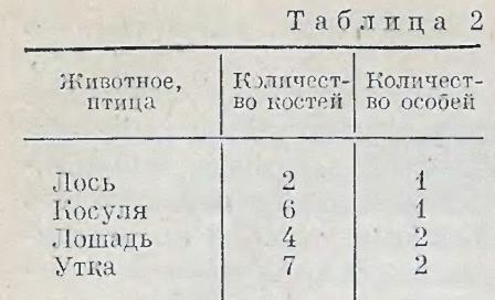 odinovskiy-etap-5