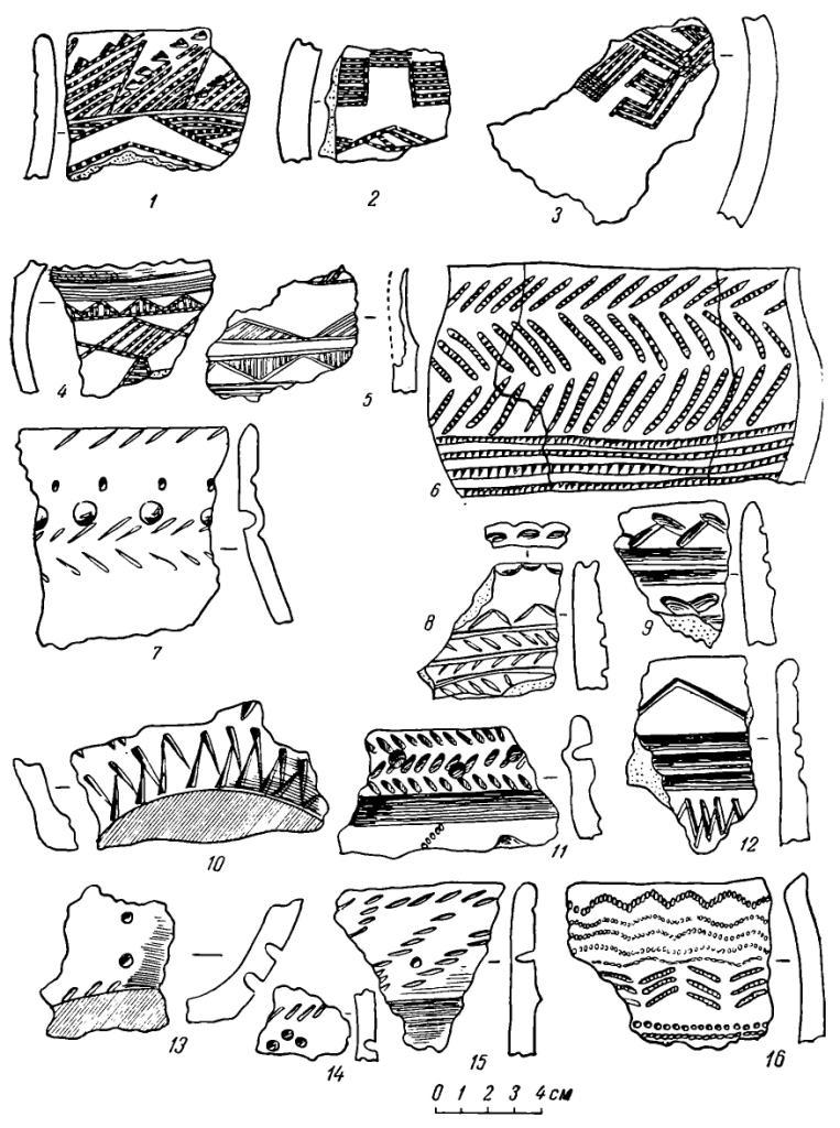 Рис. 4. Омская стоянка. Керамика. Подъемный материал (Омский краеведческий музей).
