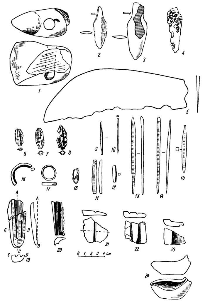 Рис. 3. Омская стоянка. Подъемный материал. 1 — полированный сверленый топор; 2 — 4 — ножи; — косарь; 6—8 — наконечники стрел; 9, 10, 13—15 — проколки, шилья; 11,12 — стамеска; 16 — обломок браслета; 17 — кольцо; 16 — свернутая проволока; 19—22 — литейные формы; 24 — льячка; 1, 19—23 — камень; 2—18 — бронза; 24 — глина (Омский краеведческий музей).