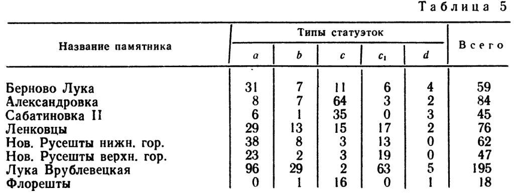 opisanie-i-obrabotka-arheologicheskih-materialov-3