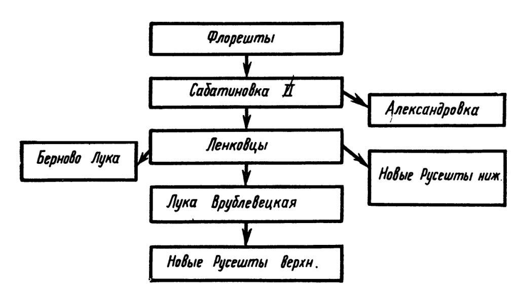opisanie-i-obrabotka-arheologicheskih-materialov-6
