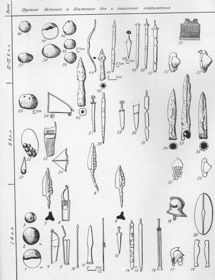 Таблица LXXXIV. Оружие дальнего и ближнего боя, защитное снаряжение — I—IV вв. н. э. 1 — каменное ядро I в., Михайловка; 2,3 — каменные ядра I в., Пантикапей; 4, 5 — горит на надгробии первой половины I в., Пантикапей; 6 — горит на надгробии I в., Херсонес; 7—9 — наконечники стрел, трехгранные черешковые, железо I—II вв., Михайловка, курган 13; 10 — копье на надгробном рельефе первой половины I в., Пантикапей; 11 — железный наконечник копья I—II вв., станица Казанская, курган; 12 — копье, надгробный рельеф I в., Херсонес; 13 — железный меч 1 в. до н. э.—IV в. н. э., Пантикапей; .74 —железный меч I—II вв., некрополь Тузлы; 15 — железный меч I—II вв., Фанагория, некрополь; 16 — меч в ножнах, надгробие I в., Херсонес; 17 — шлем, на надгробном рельефе I в., Херсонес; 18 — изображение воина в шлеме на боспорской монете 39—45 гг.; 19, 20 — поножи и щит на надгробном рельефе I в., Херсонес; 21, 22 — каменное ядро для пращи II в., рельеф колонны Траяна — изображения солдат Боспорской когорты; 23 — каменное ядро II в., Тасуново; 24—лук и стрела, изображение на боспорской монете 186—196 гг. н. э.; 25 — горит с луком и стрелами, деревянная игрушка I— III вв., Пантикапей; 26 — осадная машина, граффити II в., Неаполь Скифский; 27 — железный меч I—II вв., Ольвия; 28—железный меч II—III вв., Тиритака, некрополь; 29— железный меч I—II вв., Пантикапей; 30 — фрагмент железного меча I—II вв., Танаис; 31 — железный меч II в., Пантикапей; 32 — изображение воина в броне, терракота (фрагмент) II—III вв., Михайловка; 33 — железный умбон II в., Пантикапей; 34—36 — железные наконечники дротиков III—IV вв. н. э., Семеновка; 37, 38 — каменные ядра III в., Харакс; 39—43 — каменные ядра для пращи IV в., Кепы и Пантикапей; 44 — сложный лук с костяными накладками IV в., Танаис, 1972; 45, 46 — железные наконечники стрел III—IV вв. н. э., Семеновка; 47 — железный меч III—IV вв., Фанагория; 48, 49— железные мечи II—III вв., Пантикапей; 50 — железный меч III—IV вв., Фанагория; 51 — железный меч III—IV