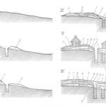 Рис. 1. Схема образования культурного слоя: 1 — поверхность земли до возникновения культурного слоя, II — на этой поверхности выстроен дом, при строительстве которого образовался слой щепы и другого строительного мусора (1) и вырыт колодец, из которого выброшена земля (2), III — во время бытования здания образовался слой бытовых отбросов и мусора (3), IV — дом разрушен, в почве остались его развалины (4), колодец засыпан слоем разрушения дома (5), на старом месте возникли новые постройки. На прежних наслоениях отложился строительный мусор, образовавшийся при строительстве второго дома и хозяйственных построек (7), вырыт колодец, из которого выброшена земля (6), при бытовании второго дома образовался другой слой мусора и отбросов (8), VI — дом и хозяйственные постройки снова разрушены. В наслоениях остались руины второго дома (9) и развалины сарая (10). Второй колодец засыпан новым слоем разрушения (II)