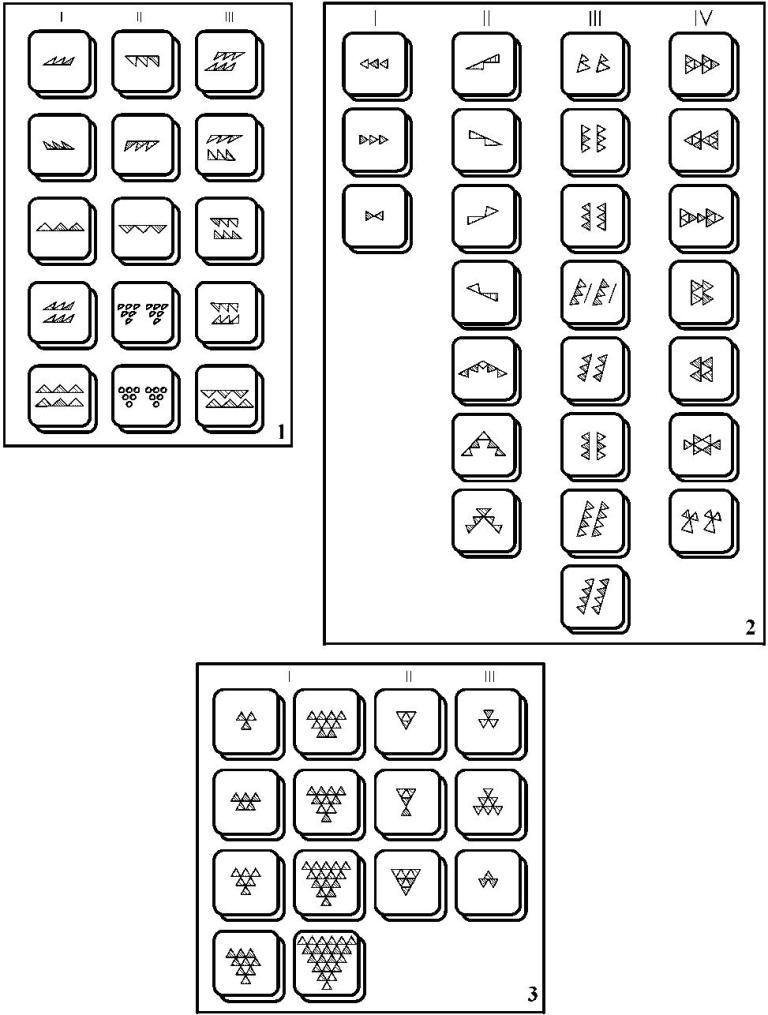 Рис. 3. Треугольный орнаментальный блок: 1 - треугольники «вертикального» типа; 2 - треугольники «горизонтального» типа; 3 - треугольники «пирамидального» типа