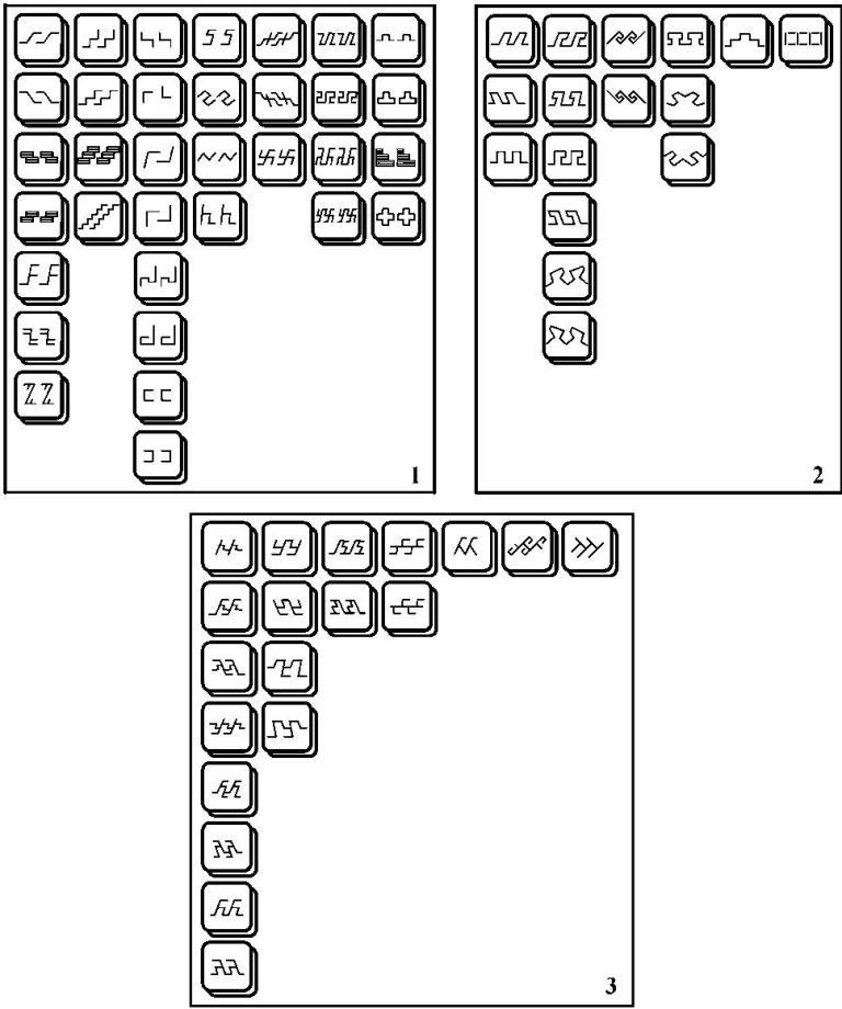 Рис. 1. Меандровый орнаментальный блок. Группа линейных меандров: 1 - разомкнутый тип линейных меандров; 2 - замкнутый тип линейных меандров; 3 - сомкнутый тип линейных меандров