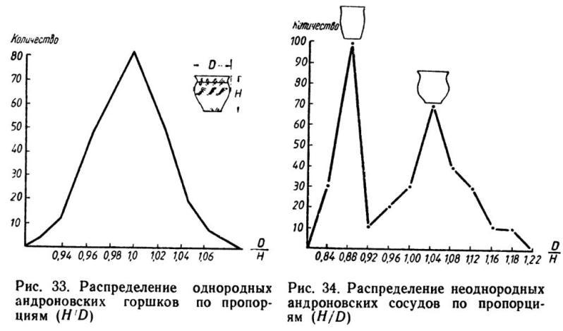 osnovyi-statistiki-11