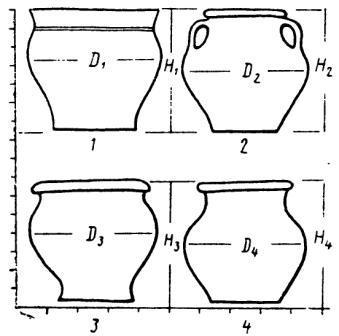 Рис. 35. Сосуды заведомо разных форм, совпадающих по значению признака H/D