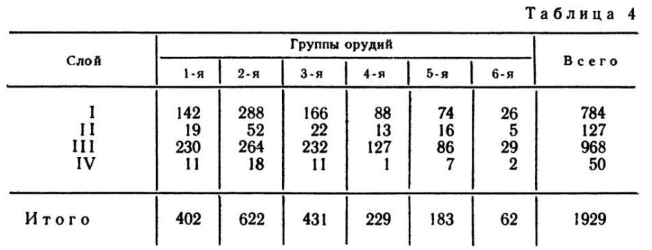 osnovyi-statistiki-14