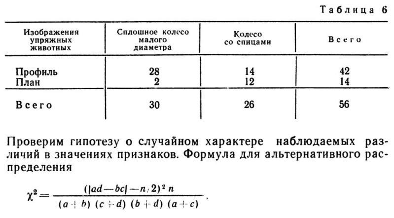 osnovyi-statistiki-19