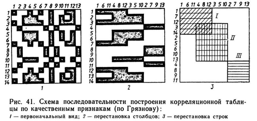 osnovyi-statistiki-24