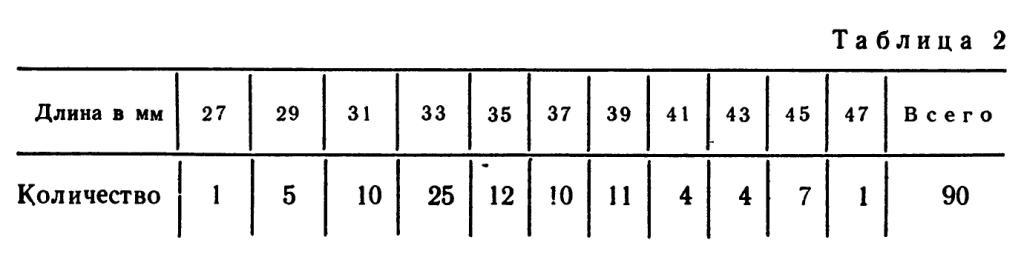 osnovyi-statistiki-3