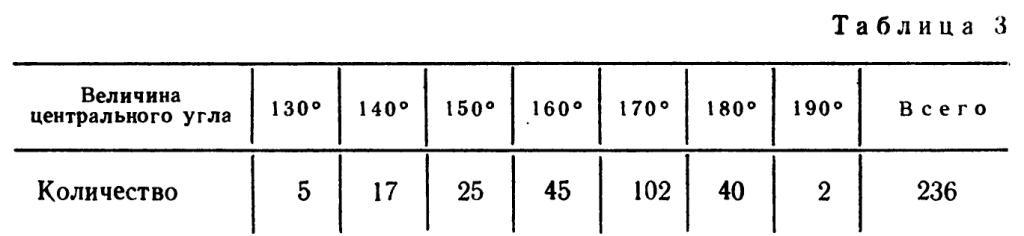 osnovyi-statistiki-5