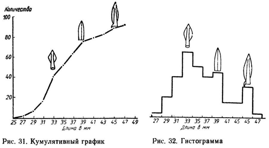 osnovyi-statistiki-6