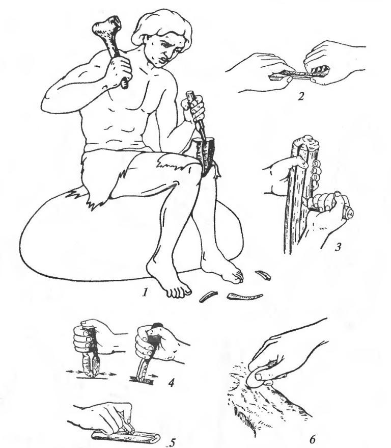 Изготовление и использование верхнепалеолитических кремневых орудий: 1 — раскалывание призматического нуклеуса; 2, 3 — работа резцом; 4-6 — употребление концевого скребка