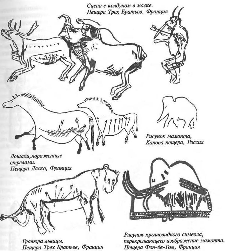 Наскальная живопись и гравировка верхнего палеолита