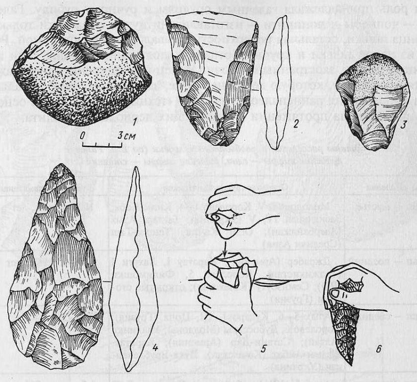 Нижнепалеолитическая техника: 1 - чоппер; 2 - кливер; 3 - простое рубило; 4 - ручное рубило; 5-6 - приемы обработки и применения ручных рубил.