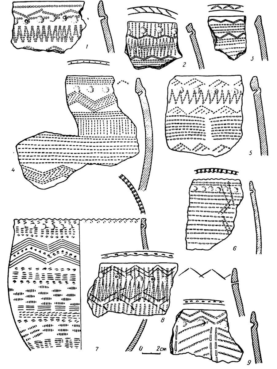 Рис. 3. Переходное время от неолита к металлу. Нижнее Притоболье. Керамика поселений сосновоостровского этапа
