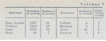 perehodnoe-vremya-ot-bronzyi-k-zhelezu-12