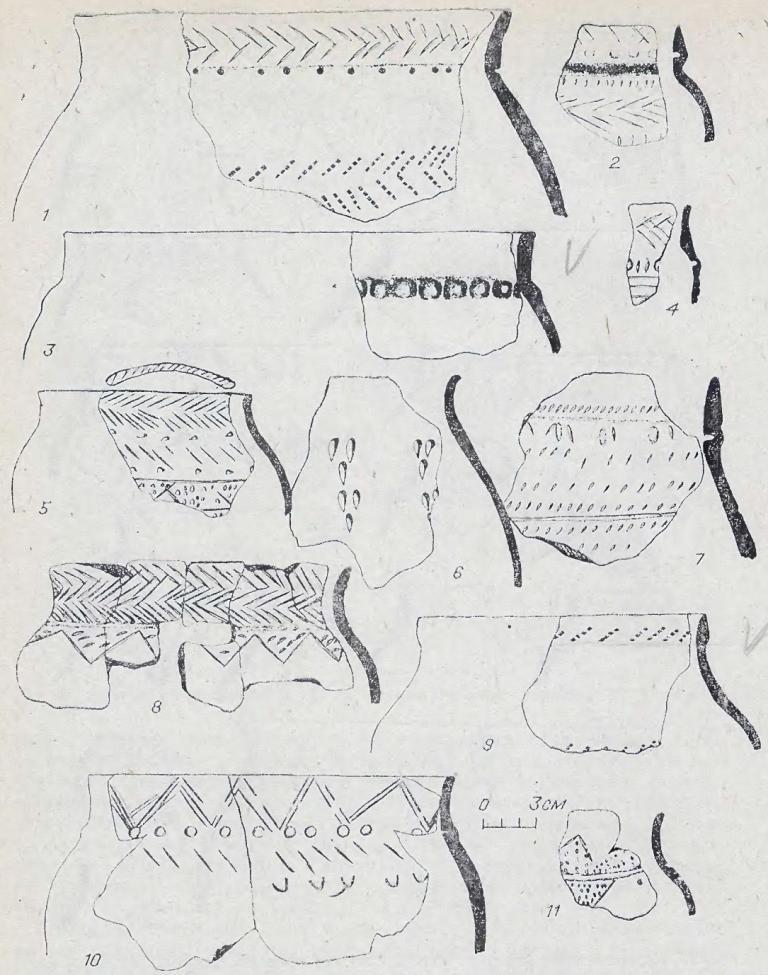 Рис. 82. Керамика переходного от бронзы к железу времени. Памятник Туруновка-4.
