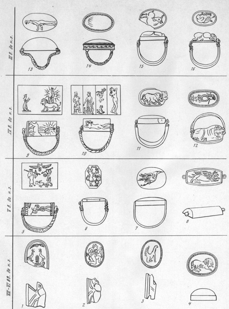 Таблица CLIX. Типы каменных печатей на подвижных дужках 7 — ладьи Солнца, сердолик, скарабей, Финикия; 2 — силен и менада, агат, скарабей, Иония; 3 — сфинкс, сердолик, скарабей, Иония; 4 — лев, обесцвеченный камень, скарабеоид, Иония; 5 — битва персидского царя с греками, обесцвеченный камень, цилиндр, Иран; 6 — битва персидского царя с чудовищем, халцедон, многогранник, Иран; 7 — цапля, работа Дексамепа Хиосского, халцедон, скарабеоид, Восточное Средиземноморье; 8 — грифон, агат, сегментированный цилиндр, Восточное Средиземноморье; 9 — персидский царь и богиня Анаитис, халцедон, цилиндр, Иран; 10 — а) воин-нерс, б) грек с собакой, в) бой петухов, г) танцовщица — сердолик, многогранник, Малая Азия; 11 — бык, обесцвеченный камень, скарабеоид, Восточное Средиземноморье; 12 — трофей, сердолик, львиный нсевдоскарабей, Восточное Средиземноморье; 13 — Аполлон, халцедон, скарабеоид, Иония; 14 — халцедон, скарабеоид, Восточпое Средиземноморье; 15 — бык, обесцвеченный камень, скарабей, Этрурия; 16 — женщина у лутерия, обесцвеченный камень, скарабей, Этрурия 1, 2, 5, 7, 8, 11, 12, 15, 16 — из Пантикапея; 3 — из Ольвии; 6 — из Большой Близницы; 9, 10, 13 — из Горгиппии; 14 — из Артюховского кургана. Составитель О. Я. Неверов