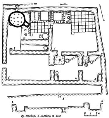 Рис. 6.34. План гончарной мастерской. XIII—XIV вв. Отрар