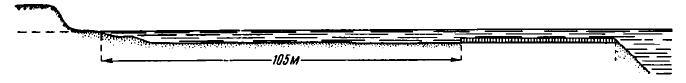 Рис. 4. Разрез береговой полосы Ольвии (обмеры 1916 г.)