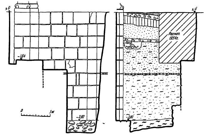 Рис. 7. Раскоп у северо-восточного угла храма. Слева — фасад кладки основания храма; справа — западный профиль. (В заполнении видна строительная прослойка, свидетельствующая об единовременности сооружения оснований храма и галереи)