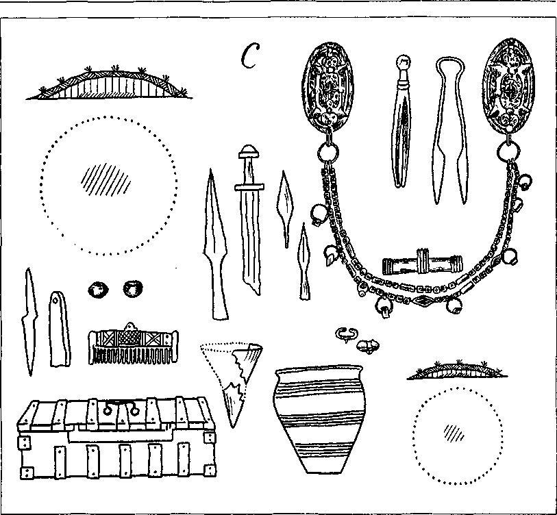 Рис. 33. Погребения типа С. Разрез и план кургана, погребальный инвентарь (справа внизу — разрез и план безынвентарного погребения)