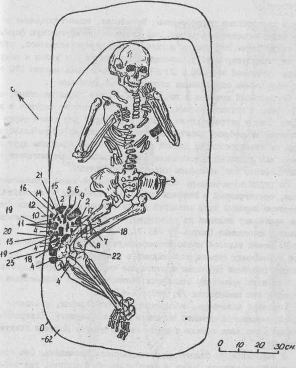 Рис. 1. Погребение литейщика из могилы Сопка-2: 1 - кельт; 2 - терочник; 3 - наконечник стрелы; 4 - тигель; 5 - орудие из клыка кабана; б - приостренная лопатка; 7 - лопатка; 8 - универсальная литейная форма; 9 - двустворчатая литейная форма для отливки кельта; 10 - обломок литейной формы; 11 - обломок литейной формы; 12 - литейная форма для отливки стержня: 13 - литейная форма для отливки вильчатого стержня; 14 - резец лошади; 15 - зуб собаки; 16 - резец лося; 17 - скребок; 18 - абразив; 19 - концевая накладка на лук; 20 - черешковый наконечник стрелы; 21 - подтреугольнмй наконечник стрелы; 22 - плитка песчаника; 23 - каменная воронка (1 - бронза: 2,8-10,20-22 - камень; 3,5-7,14-16,19 - кость; 4,11-13 - глина).