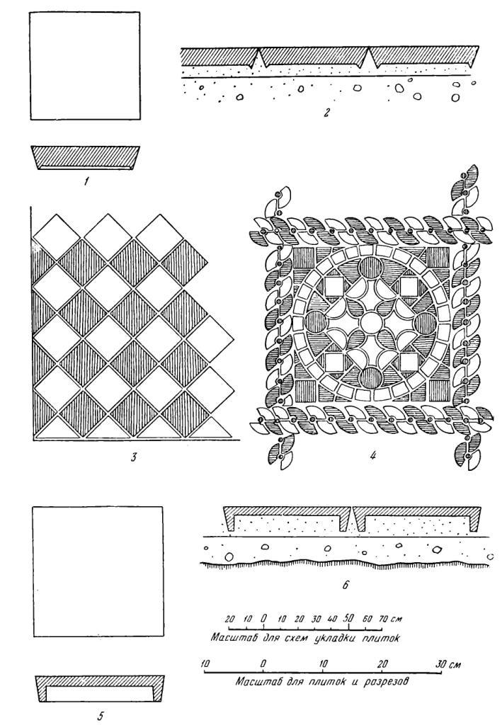 Рис. 55. Приемы укладки майоликовых плиток.