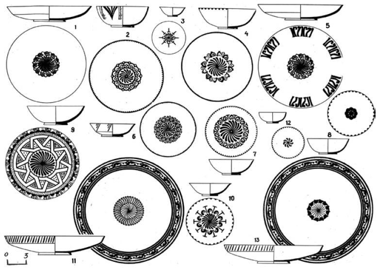 Рис. 6.31. Поливная керамика XI—XII вв. Южный Казахстан