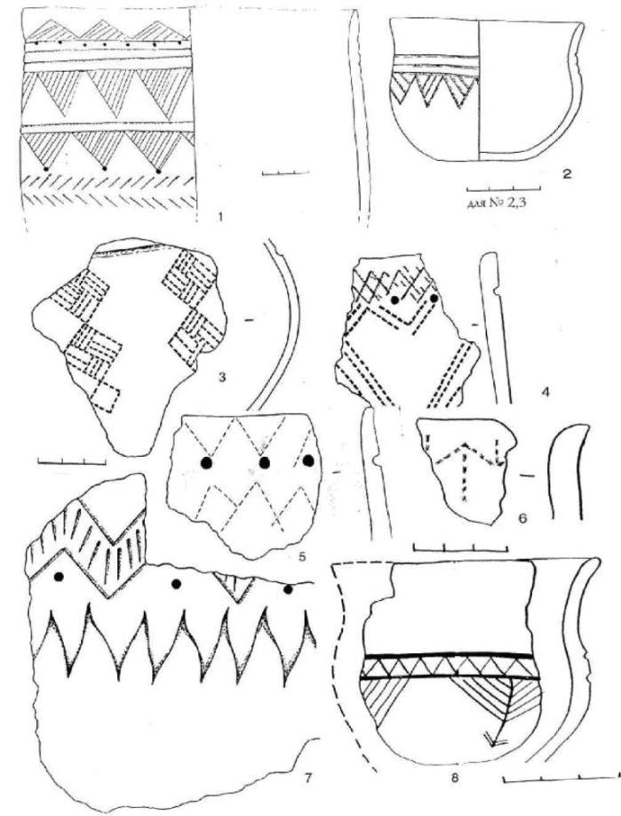 Рис. 4. Поселение Фирсово XVII. Керамика