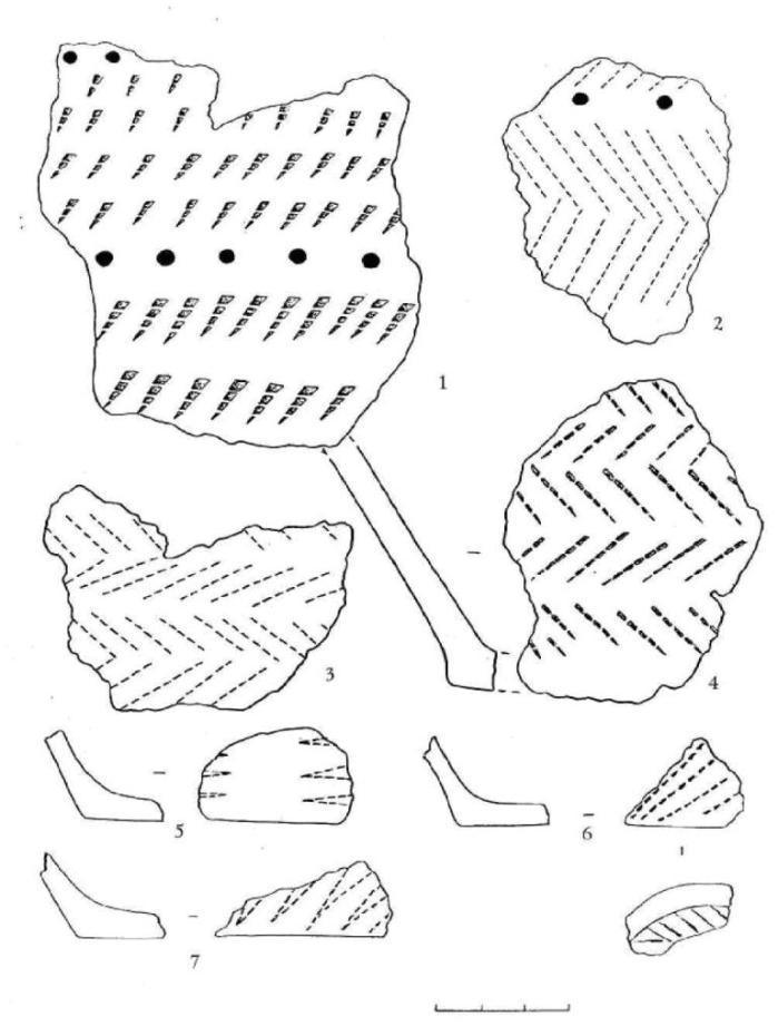 Рис. 7. Поселение Фирсово XVII. Керамика