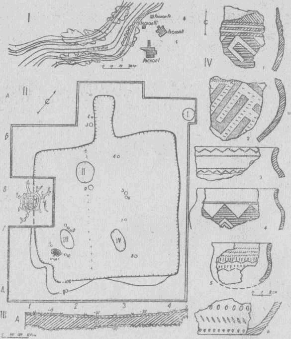 Рис. 1. Поселение Прорва. I — план расположения раскопов на поселении; II — план раскопа II; III — разрез жилища по линии Д: 1 — дерн, 2 — супесь светло-серого цвета, 3 — материковые суглинки; IV — керамика из жилища: 1—4 — вторая группа, 5 — третья группа, 6 — первая группа