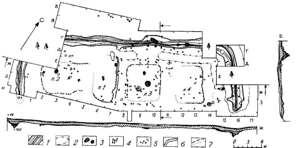 Рис. 2. Поселение Черноозерье I. План раскопа на городище: 1 — ров, 2 — земляная насыпь, 3 — очаг-кострище, 4 — скопление комков обожженной глины, 5 — столбовые ямки, 6 - границы котлована, 7 — предполагаемые очертания; n. — постройка