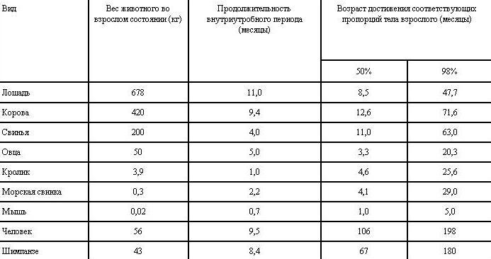 Таблица VI. 4.