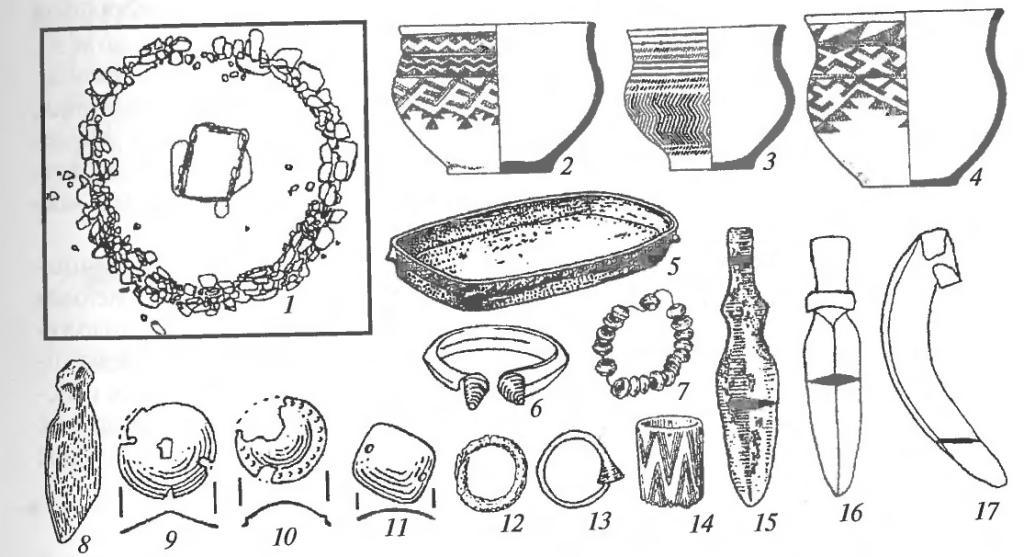 Погребальный инвентарь федоровской культуры: 1 — план каменной оградки с могилой в центре; 2-4 — керамика; 5 — глиняная жаровня; 6 — браслет; 7 — бусы; 8 — каменная подвеска; 9-11 — накладки; 12, 13 — височные кольца; 14 — деревянная бадейка; 15, 16 — ножи; 17 — серп (6, 7, 9-13, 15-17 — бронза)