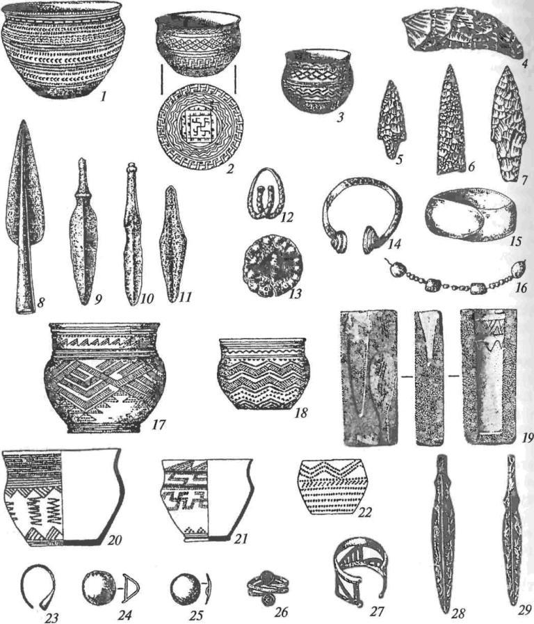Культуры северной периферии срубно-андроновского мира (1-16 — поздняковская; 17-19— черкаскульская; 20-29— черноозерско-томский вариант): 1-3, 17, 18, 20-22 — керамика; 4 — скребок; 5-7 — наконечники стрел и дротика; 8 — наконечник копья; 9-11, 28, 29— ножи и кинжалы; 12, 23— височные кольца; 13— накладка; 14, 15, 27 — браслеты; 16 — пронизки; 19 — форма для отливки долота и ножей; 24, 25 — бляшки; 26 — перстень (4-7— кремень; 12 — бронза и золотая фольга; 19— тальк; 8-11, 13-16, 23-29— бронза)