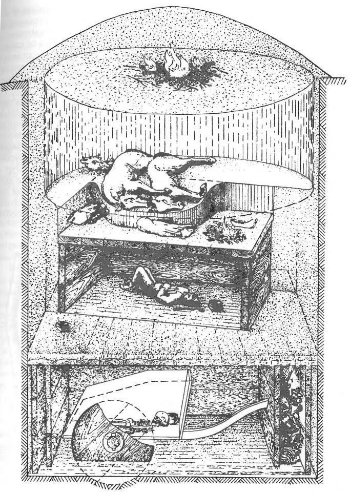 Реконструкция погребальной камеры (могильник Синташта): в нижней камере — погребальная повозка с останками умершего, в средней — захоронение в верхней — захоронения жертвенных животных, поверх камеры — жертвенный костер и насыпь кургана