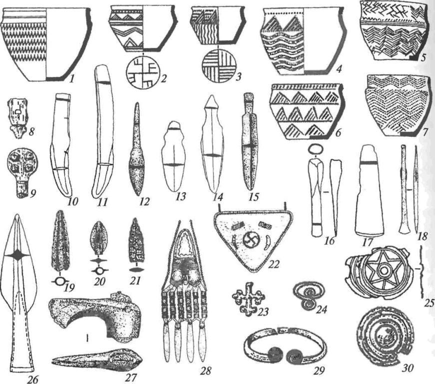 Петровская культура: 1-7 — глиняные сосуды; 8, 9— костяные псалии; 10, 11 — серповидные орудия; 12-15— ножи; 16-18— долото, тесло, стамеска; 19-21 — бронзовые и кремневый наконечники стрел; 22— нагрудник; 23 — бляшка; 24 — кольцо; 25, 30 — накладки; 26 — наконечник копья; 27 — топор; 28 — накосник; 29 — браслет (10-18, 23-27, 29, 30— медь и бронза; 22, 28— бронза, серебро, бисер)