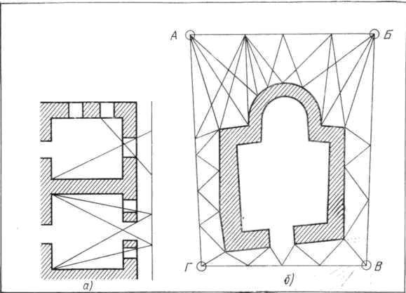 Рис. 90. Характерные точки для архитектурного обмера здания снаружи