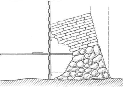 Рис. 92. Промеры через нависший край