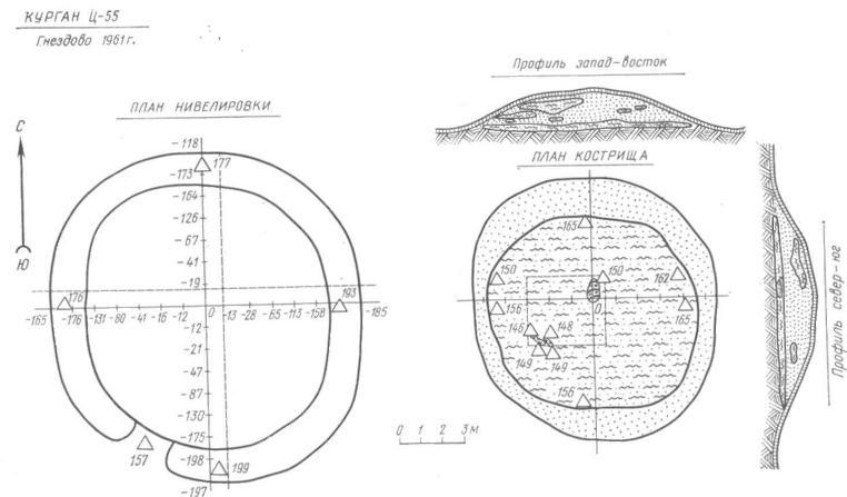 Рис. 94. Чертежи кургана (Гнёздово, Ц-55)