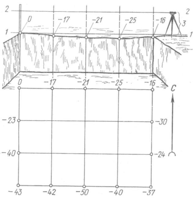 Рис. 83. Вычерчивание плана нивелировки: 1 - нулевая плоскость; 2 — линия визирования нивелира. Полученные вычислениями данные заносятся на чертеж