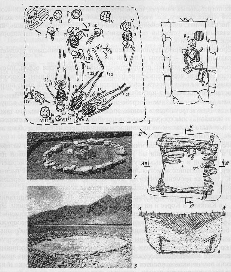 Археологические памятники в процессе раскопок: 1 - расчищенная погребальная камера I тыс. до н.э. (буквами обозначены скелеты погребенных, римскими цифрами - керамические сосуды, арабскими - бронзовые предметы); 2 - скорченное погребение эпохи бронзы; 3 - расчищенный курган с оградой из камней; 4 - погребальная камера в период раскопок, план и профиль заполнения по линии А-Б; 55 - раскопки кургана, сложенного из камней (Горный Алтай).