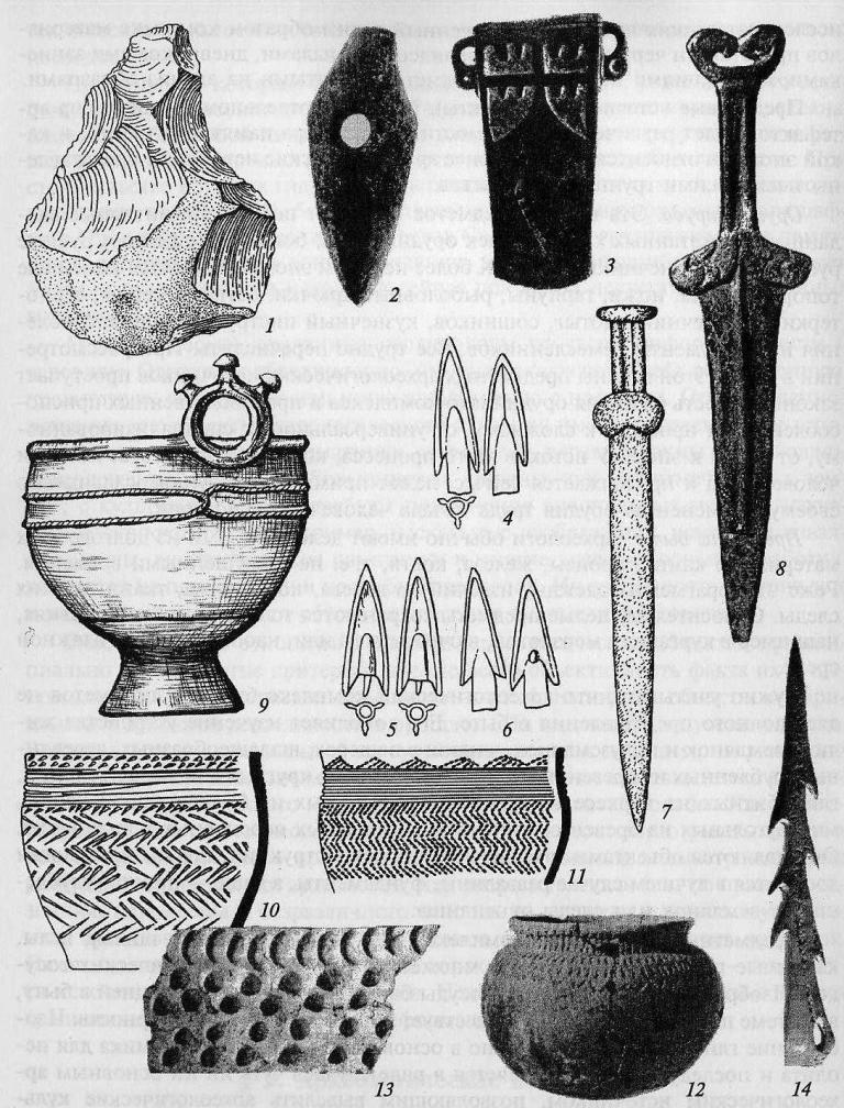 Основные типы вещественных археологических источников: 1 — ручное рубило каменное орудие труда раннего палеолита; 2 — каменный сверленый топор конца каменного века; 3 — бронзовый кельт (наконечник) эпохи бронзы и раннего железного века; 4—6 — втульчатые и черешковые наконечники стрел; 7, 8 — кинжалы скифской эпохи; 9 — бронзовый котел; 10 — 12— керамические сосуды; 13— фрагмент керамики с ямочным орнаментом; 14 —костяной гарпун